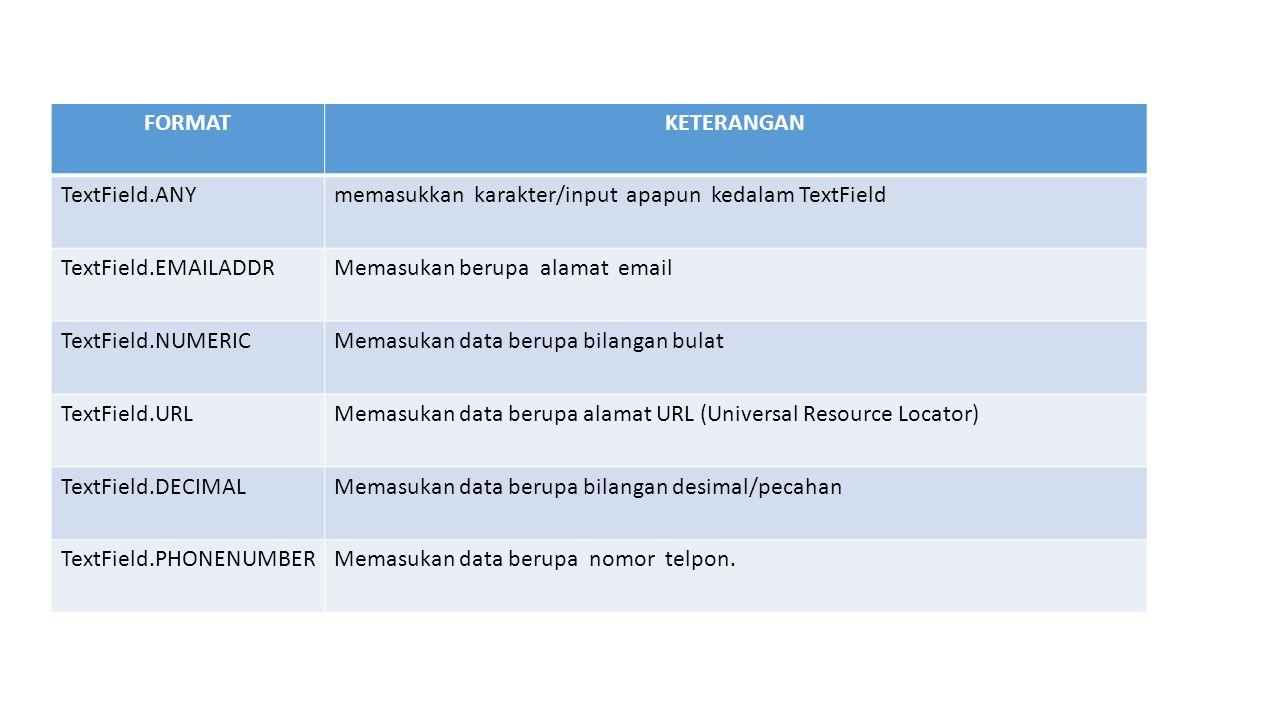 FORMATKETERANGAN TextField.ANYmemasukkan karakter/input apapun kedalam TextField TextField.EMAILADDRMemasukan berupa alamat email TextField.NUMERICMemasukan data berupa bilangan bulat TextField.URLMemasukan data berupa alamat URL (Universal Resource Locator) TextField.DECIMALMemasukan data berupa bilangan desimal/pecahan TextField.PHONENUMBERMemasukan data berupa nomor telpon.