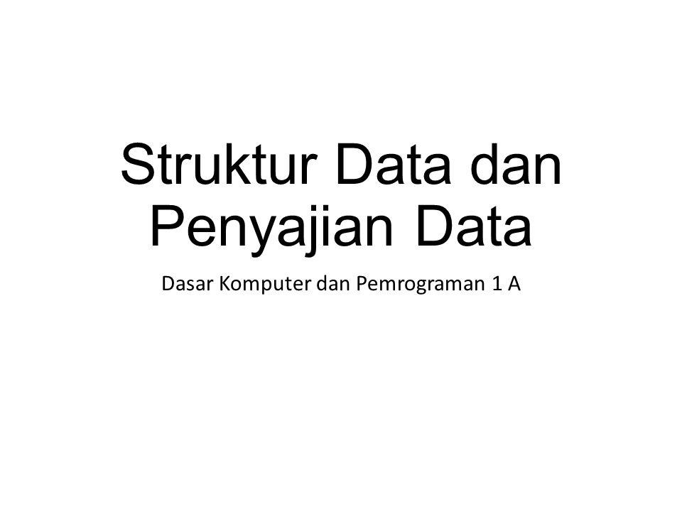 Struktur Data dan Penyajian Data Dasar Komputer dan Pemrograman 1 A