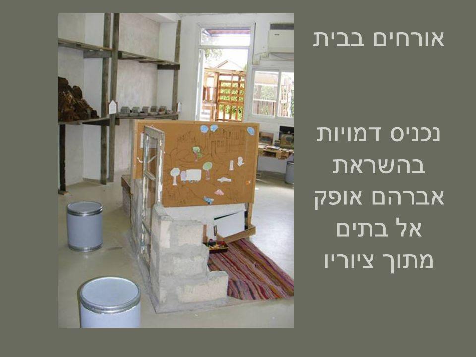 אורחים בבית נכניס דמויות בהשראת אברהם אופק אל בתים מתוך ציוריו