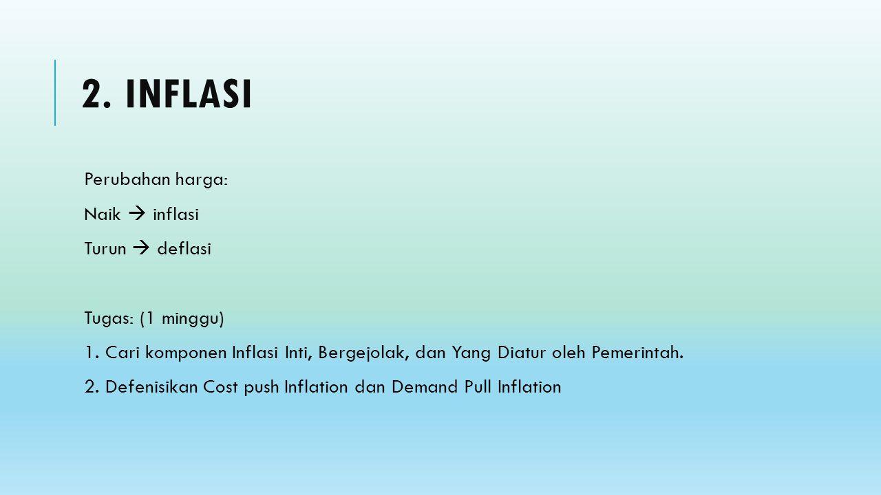 2. INFLASI Perubahan harga: Naik  inflasi Turun  deflasi Tugas: (1 minggu) 1.