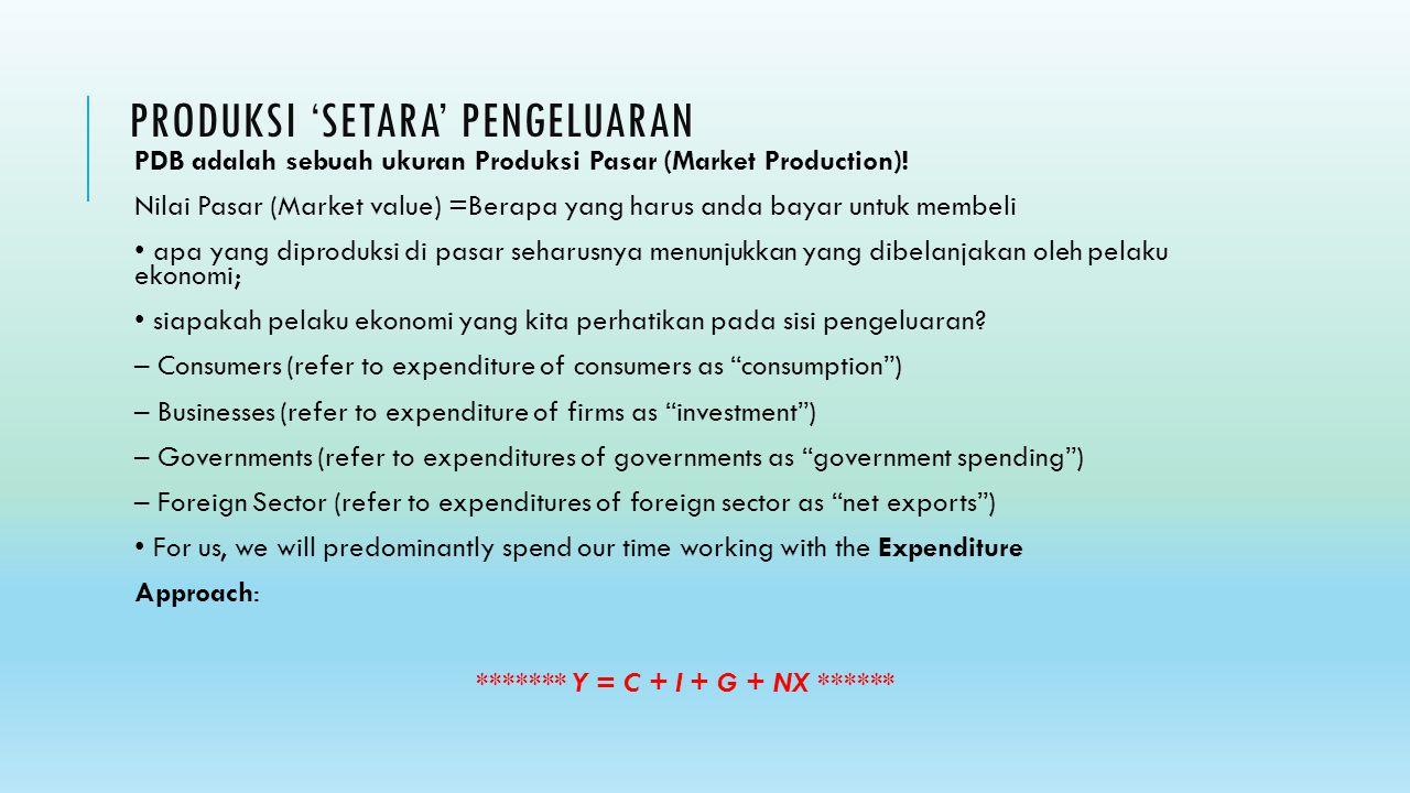 PRODUKSI 'SETARA' PENGELUARAN PDB adalah sebuah ukuran Produksi Pasar (Market Production).