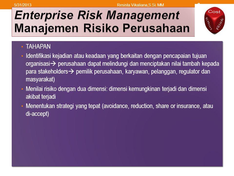 References Siahaan, Hinsa.2009. Manajemen Risiko pada Perusahaan dan Birokrasi.