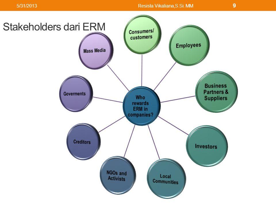 Stakeholders dari ERM 5/31/2013Resista Vikaliana,S.Si. MM 9