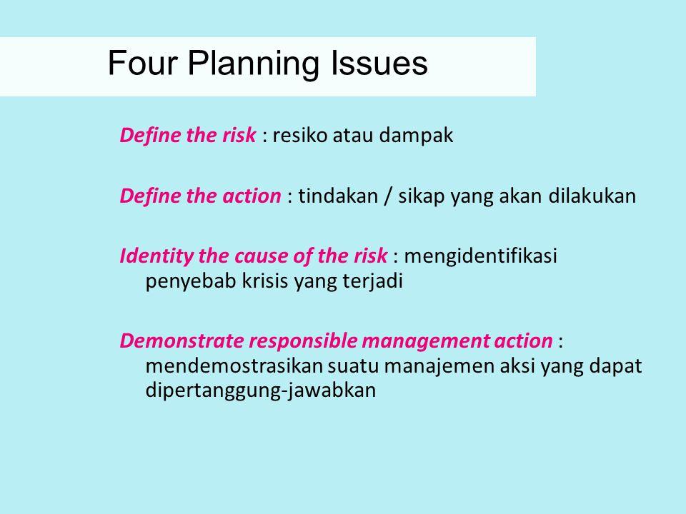 Define the risk : resiko atau dampak Define the action : tindakan / sikap yang akan dilakukan Identity the cause of the risk : mengidentifikasi penyeb