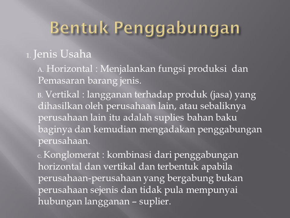 2.Kegiatan Hukum A.