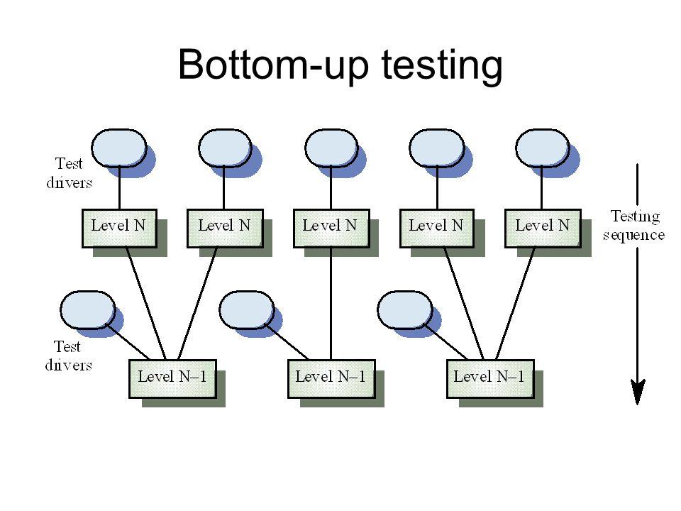 Bottom-up testing