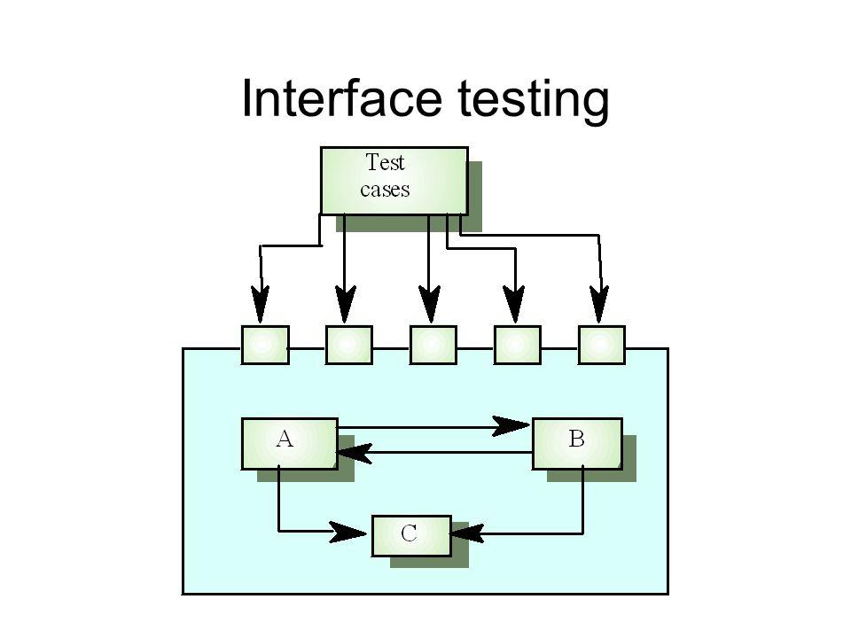 Interfaces types Parameter interfaces –Data dikirim dari satu procedure ke procedure lainnya.