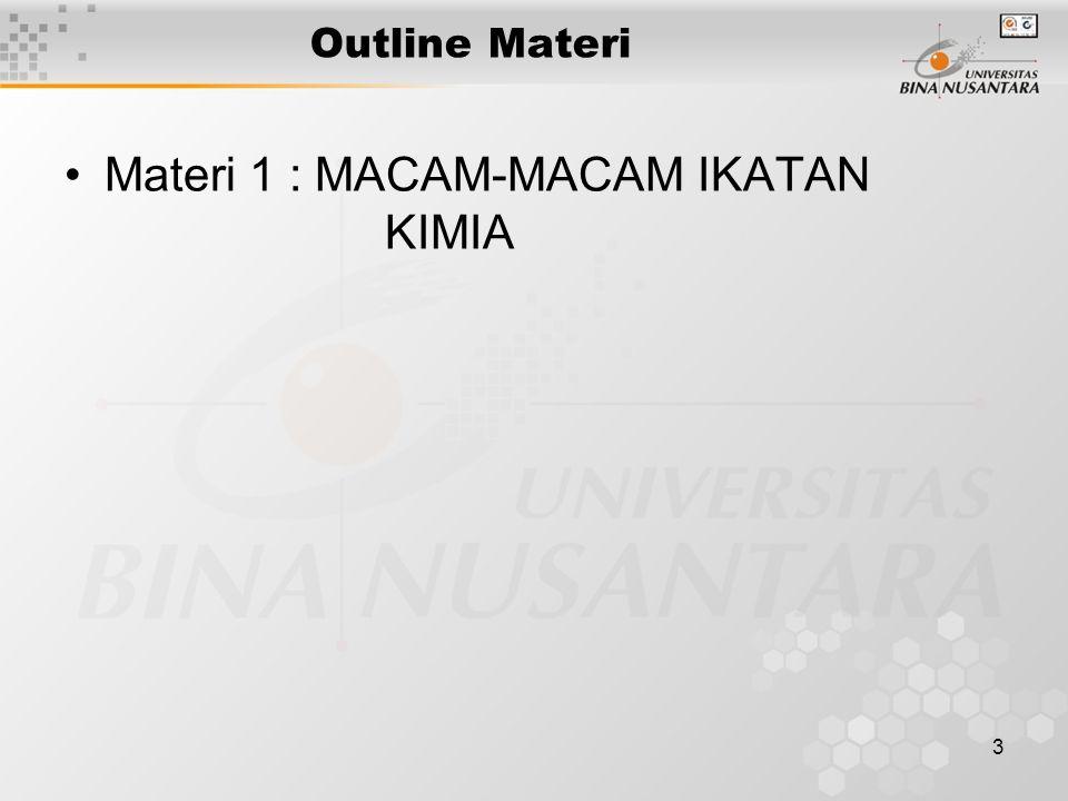 3 Outline Materi Materi 1 : MACAM-MACAM IKATAN KIMIA