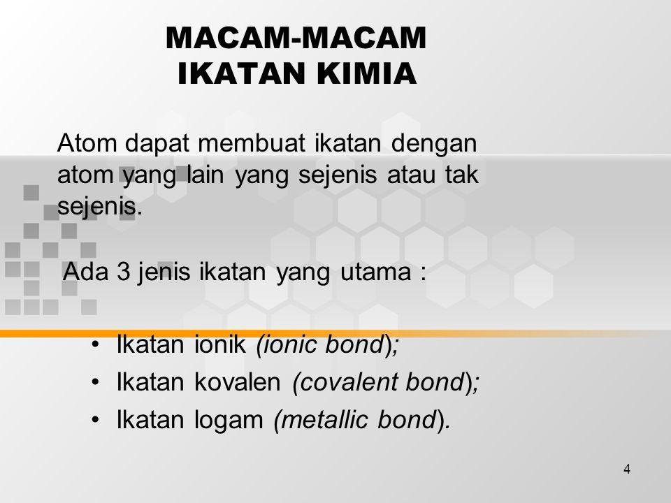 4 MACAM-MACAM IKATAN KIMIA Atom dapat membuat ikatan dengan atom yang lain yang sejenis atau tak sejenis. Ada 3 jenis ikatan yang utama : Ikatan ionik