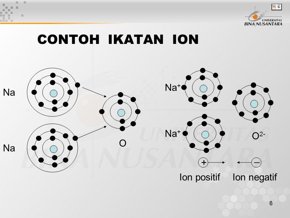 6 CONTOH IKATAN ION Na O Na + O 2- + _ Ion positifIon negatif