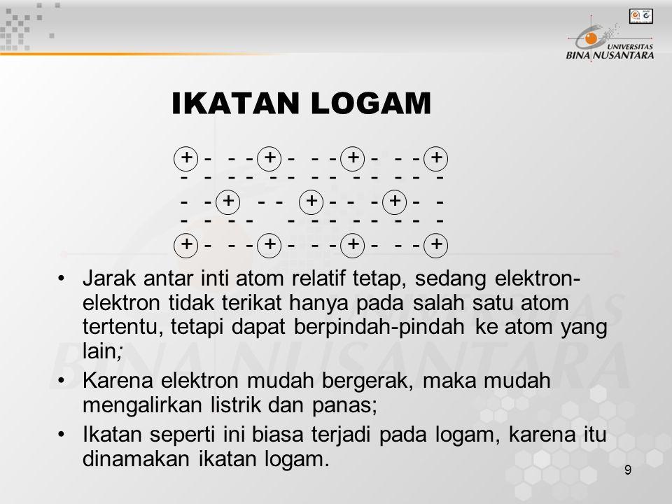 9 IKATAN LOGAM + + + + + ++ ++ ++ - - - - - -- - - - - --- ---- --------- --- ------- ---- ---- --- --- - Jarak antar inti atom relatif tetap, sedang