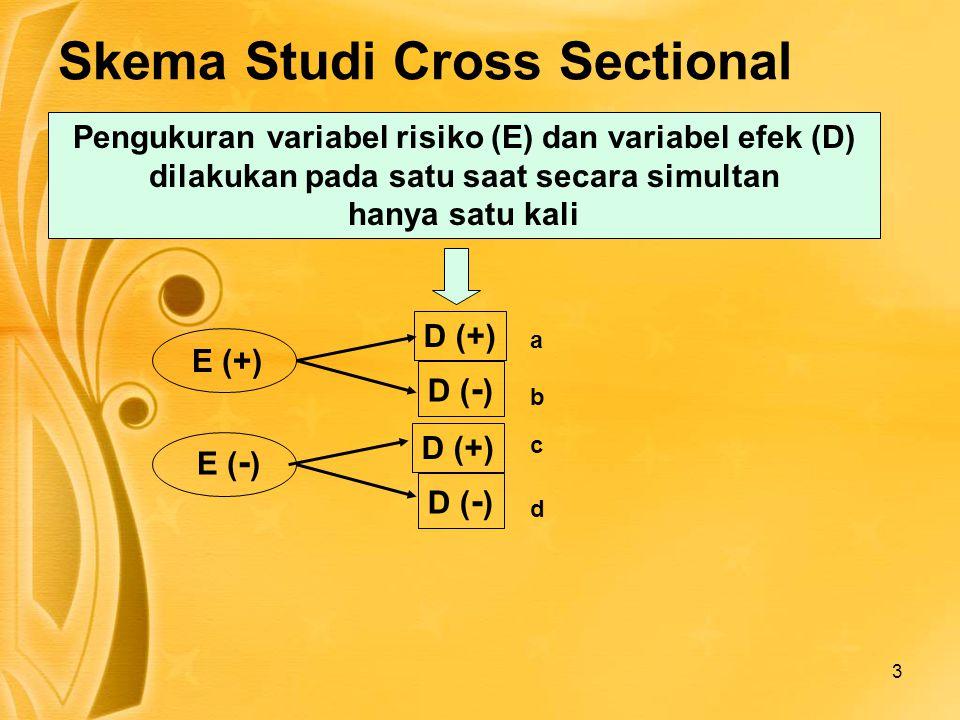 3 Skema Studi Cross Sectional E (+) D (+) Pengukuran variabel risiko (E) dan variabel efek (D) dilakukan pada satu saat secara simultan hanya satu kal