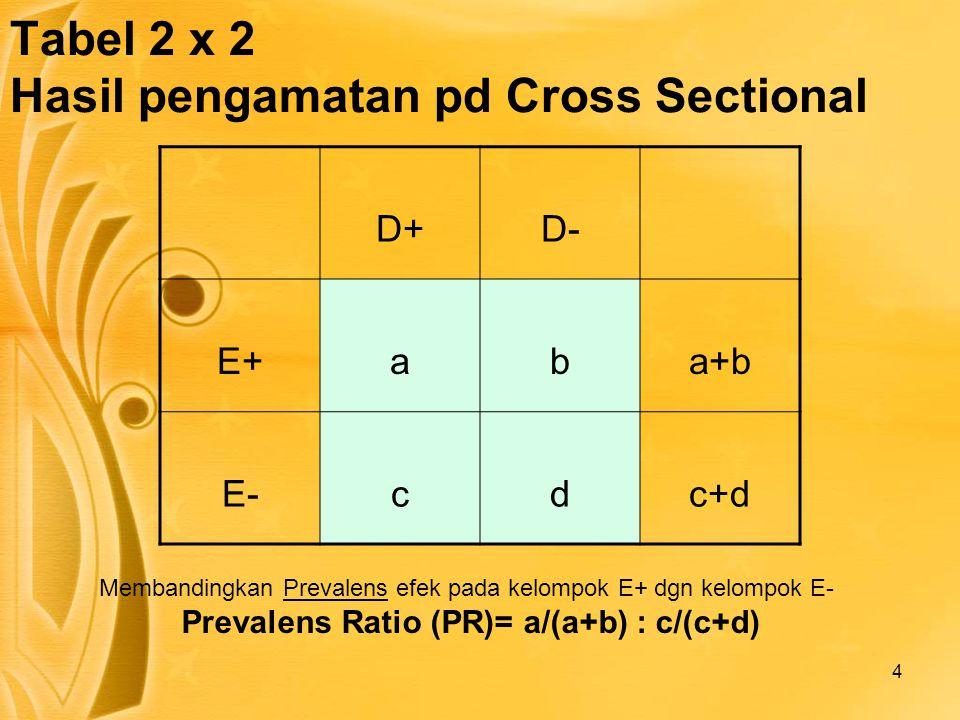 4 Tabel 2 x 2 Hasil pengamatan pd Cross Sectional D+D- E+aba+b E-cdc+d Membandingkan Prevalens efek pada kelompok E+ dgn kelompok E- Prevalens Ratio (