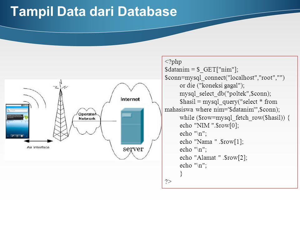 Tampil Data dari Database <?php $datanim = $_GET[