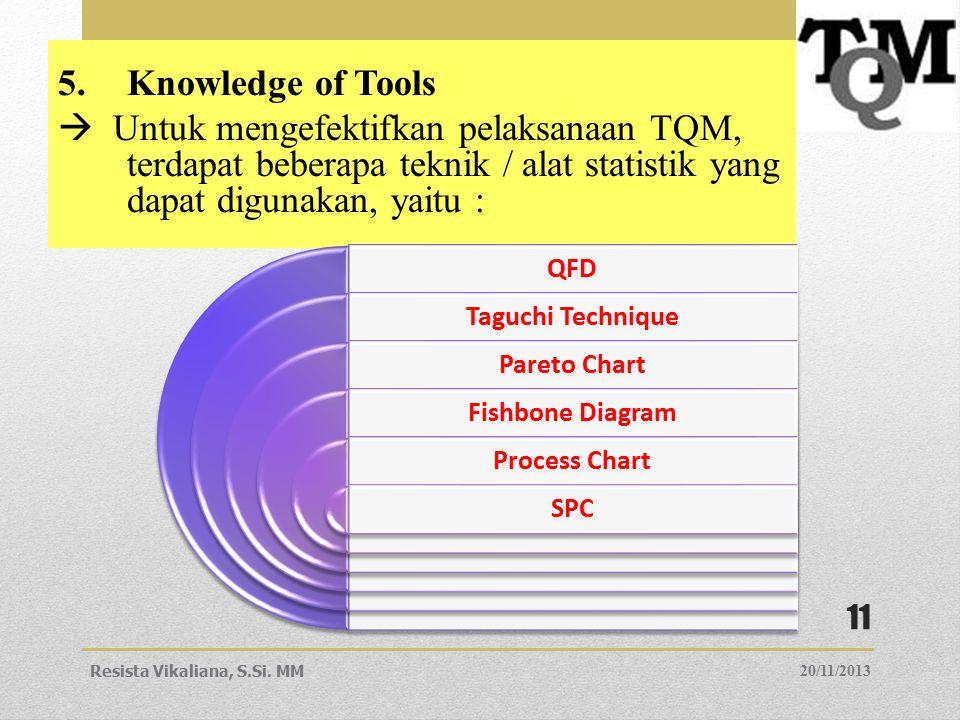 5.Knowledge of Tools  Untuk mengefektifkan pelaksanaan TQM, terdapat beberapa teknik / alat statistik yang dapat digunakan, yaitu : 20/11/2013Resista