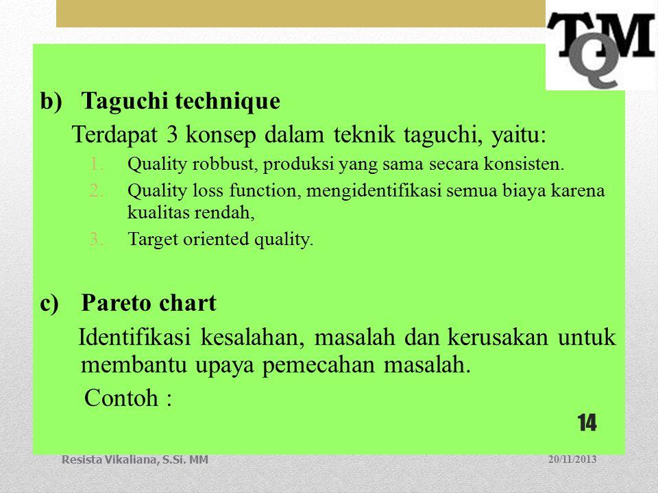b)Taguchi technique Terdapat 3 konsep dalam teknik taguchi, yaitu: 1.Quality robbust, produksi yang sama secara konsisten. 2.Quality loss function, me