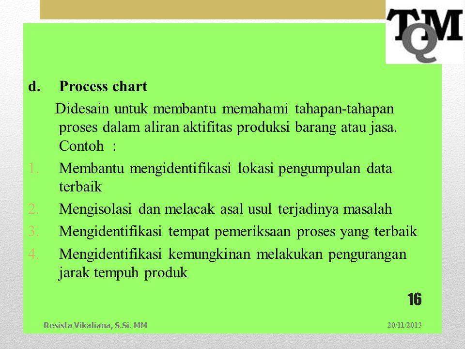 d.Process chart Didesain untuk membantu memahami tahapan-tahapan proses dalam aliran aktifitas produksi barang atau jasa. Contoh : 1.Membantu mengiden