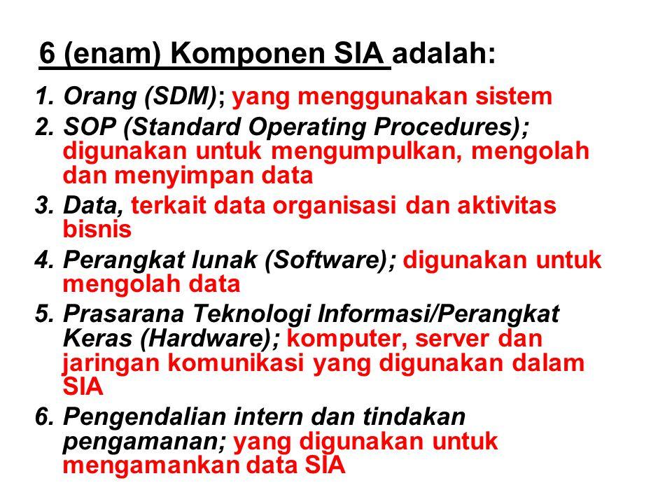 6 (enam) Komponen SIA adalah: 1.Orang (SDM); yang menggunakan sistem 2.SOP (Standard Operating Procedures); digunakan untuk mengumpulkan, mengolah dan