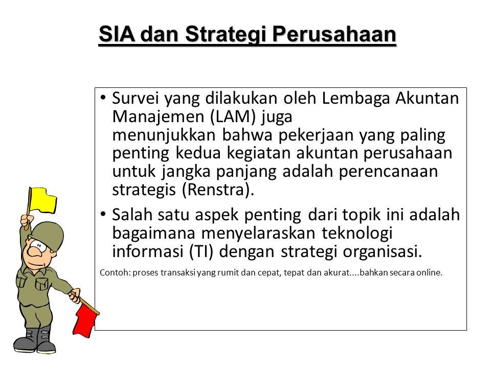 Survei yang dilakukan oleh Lembaga Akuntan Manajemen (LAM) juga menunjukkan bahwa pekerjaan yang paling penting kedua kegiatan akuntan perusahaan untu