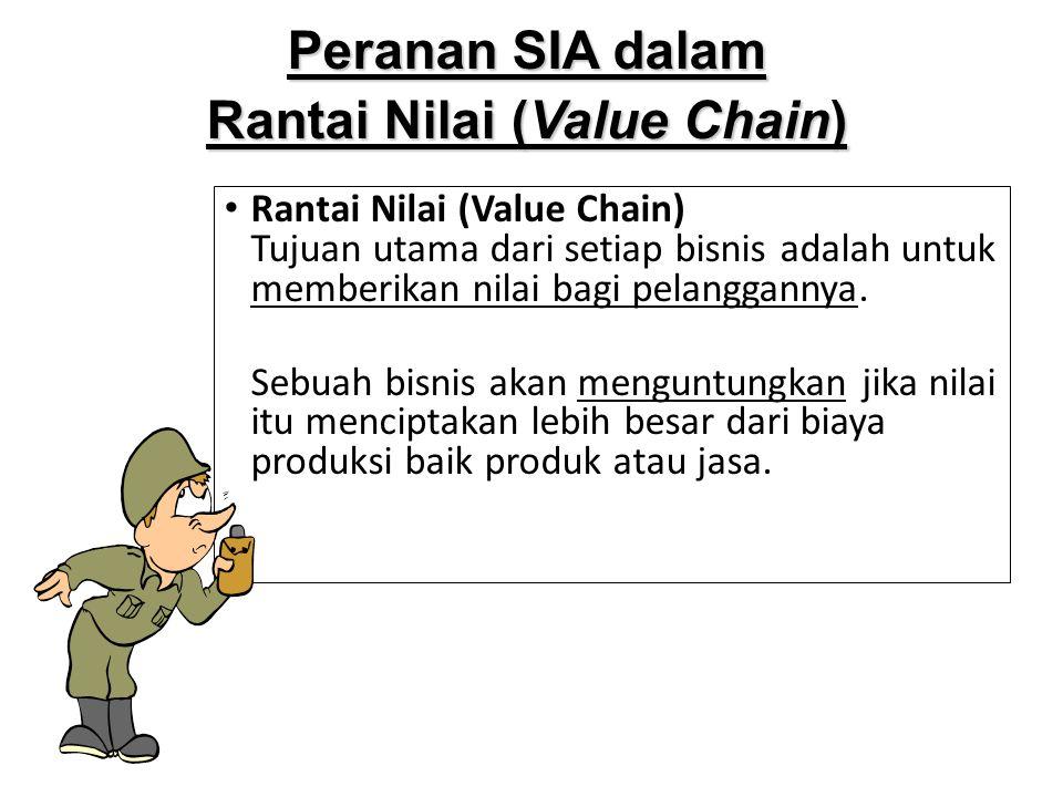 Rantai Nilai (Value Chain) Tujuan utama dari setiap bisnis adalah untuk memberikan nilai bagi pelanggannya. Sebuah bisnis akan menguntungkan jika nila