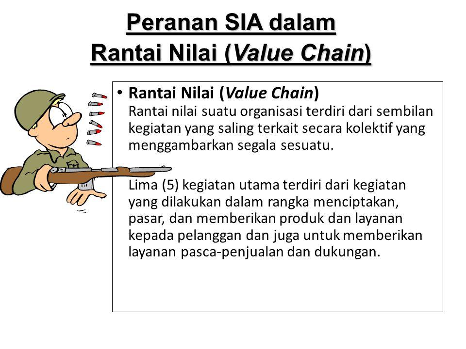 Rantai Nilai (Value Chain) Rantai nilai suatu organisasi terdiri dari sembilan kegiatan yang saling terkait secara kolektif yang menggambarkan segala