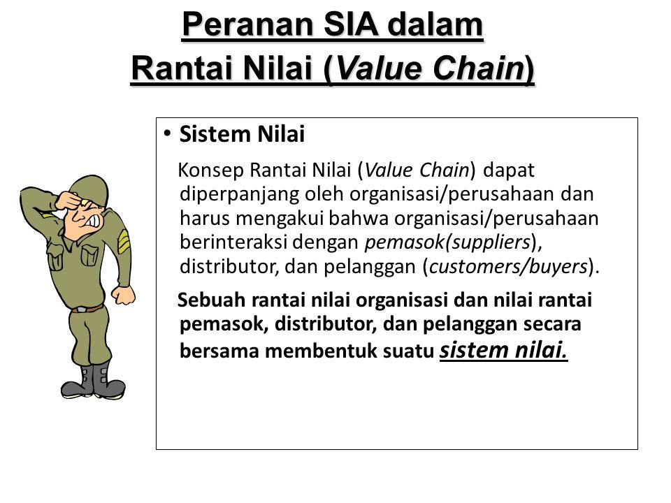 Sistem Nilai Konsep Rantai Nilai (Value Chain) dapat diperpanjang oleh organisasi/perusahaan dan harus mengakui bahwa organisasi/perusahaan berinterak