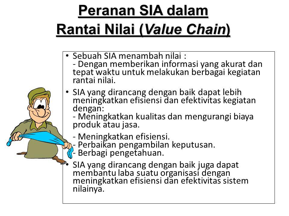 Sebuah SIA menambah nilai : - Dengan memberikan informasi yang akurat dan tepat waktu untuk melakukan berbagai kegiatan rantai nilai. SIA yang diranca