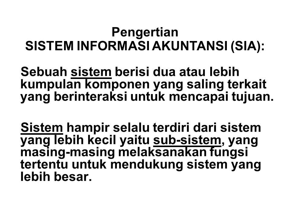 Pengertian SISTEM INFORMASI AKUNTANSI (SIA): Data adalah suatu fakta yang dikumpulkan, dicatat, disimpan dan diproses oleh sistem informasi.
