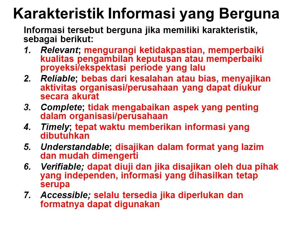 Karakteristik Informasi yang Berguna Informasi tersebut berguna jika memiliki karakteristik, sebagai berikut: 1.Relevant; mengurangi ketidakpastian, m