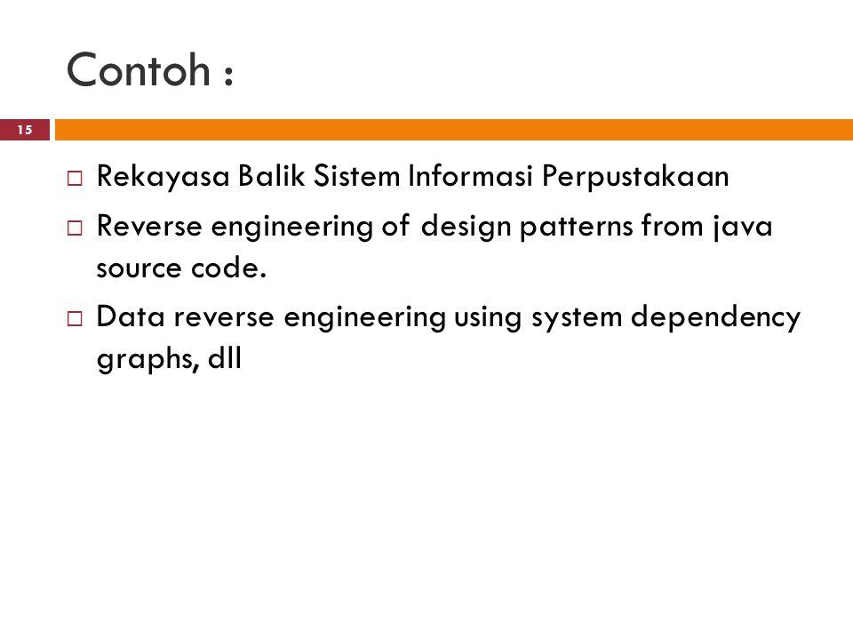 Contoh : 15  Rekayasa Balik Sistem Informasi Perpustakaan  Reverse engineering of design patterns from java source code.