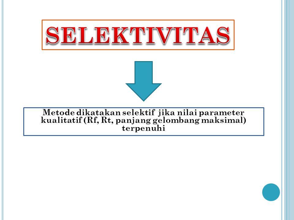 Metode dikatakan selektif jika nilai parameter kualitatif (Rf, Rt, panjang gelombang maksimal) terpenuhi