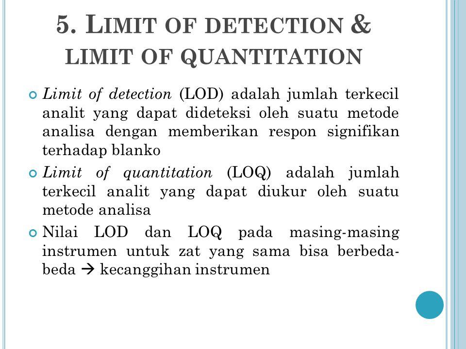 5. L IMIT OF DETECTION & LIMIT OF QUANTITATION Limit of detection (LOD) adalah jumlah terkecil analit yang dapat dideteksi oleh suatu metode analisa d