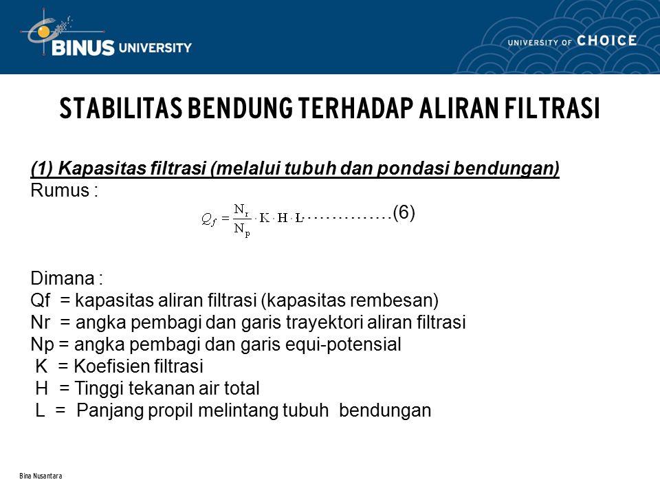 Bina Nusantara STABILITAS BENDUNG TERHADAP ALIRAN FILTRASI (1) Kapasitas filtrasi (melalui tubuh dan pondasi bendungan) Rumus : …………….(6) Dimana : Qf = kapasitas aliran filtrasi (kapasitas rembesan) Nr = angka pembagi dan garis trayektori aliran filtrasi Np = angka pembagi dan garis equi-potensial K = Koefisien filtrasi H = Tinggi tekanan air total L = Panjang propil melintang tubuh bendungan