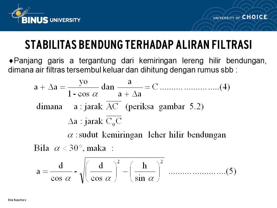 Bina Nusantara STABILITAS BENDUNG TERHADAP ALIRAN FILTRASI Gambar 5.3.