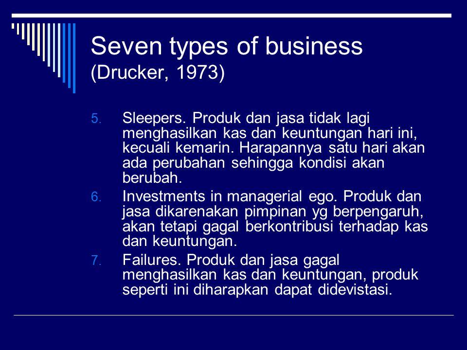 Faktor yg berkontribusi pada daya tarik dan posisi perusahaan.