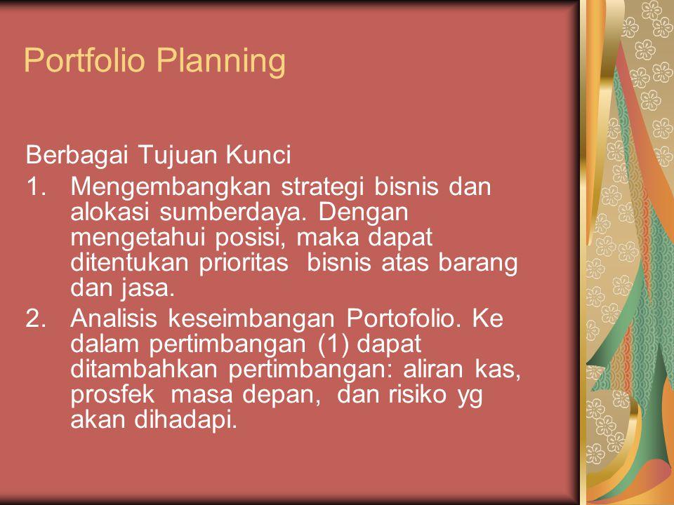 Portfolio Planning Berbagai Tujuan Kunci 1.Mengembangkan strategi bisnis dan alokasi sumberdaya. Dengan mengetahui posisi, maka dapat ditentukan prior
