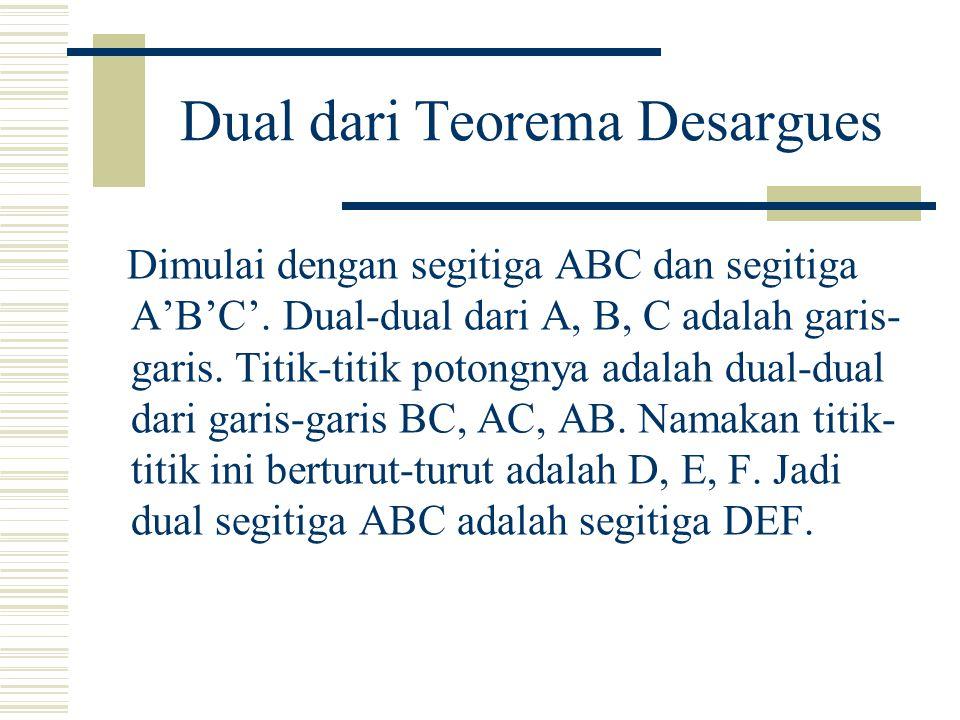 Dual dari Teorema Desargues Dimulai dengan segitiga ABC dan segitiga A'B'C'.