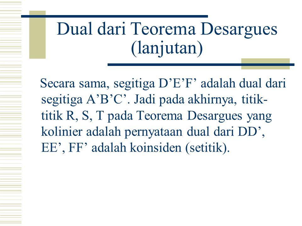 Dual dari Teorema Desargues (lanjutan) Secara sama, segitiga D'E'F' adalah dual dari segitiga A'B'C'.