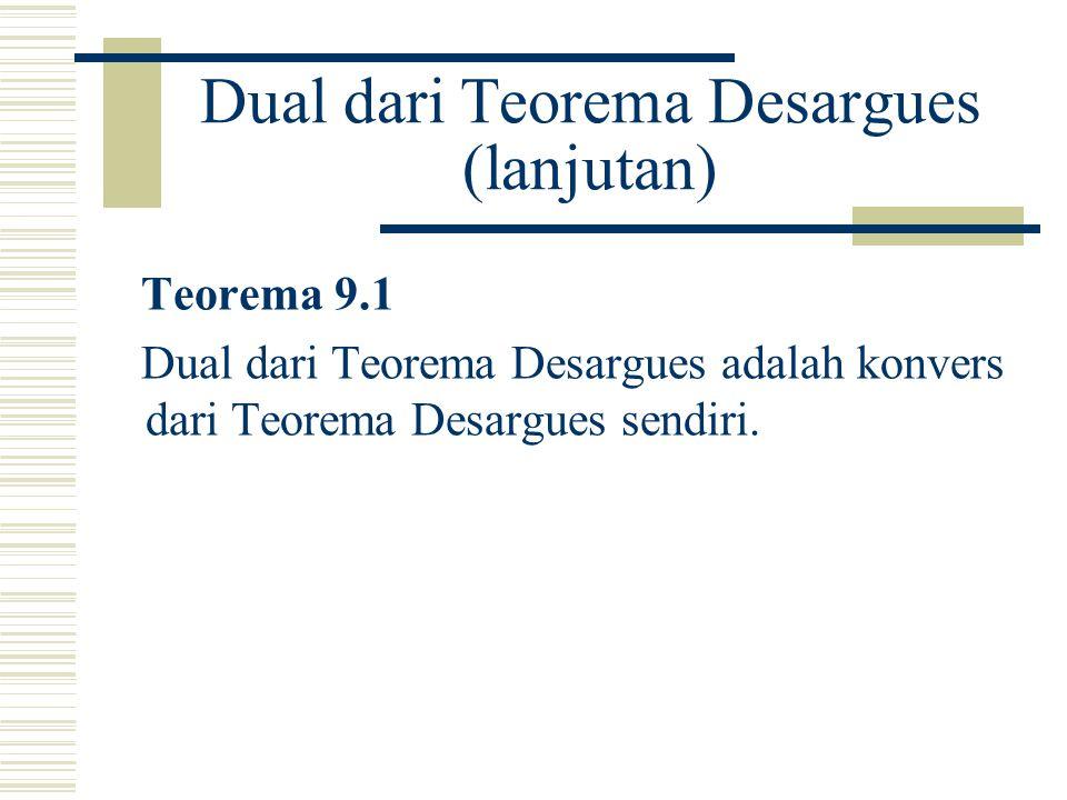 Dual dari Teorema Desargues (lanjutan) Teorema 9.1 Dual dari Teorema Desargues adalah konvers dari Teorema Desargues sendiri.