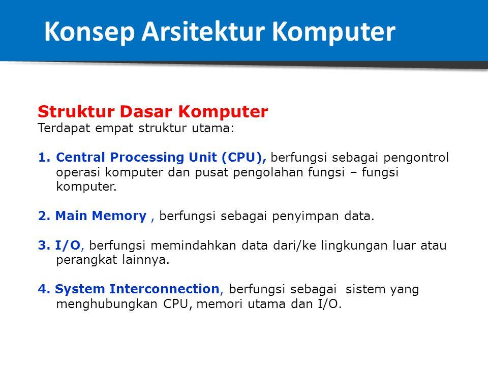 Struktur dan Fungsi Komputer  Struktur adalah susunan yang menggambarkan hubungan antar komponen dalam sebuah sistem. Contoh - Sebuah komputer memili