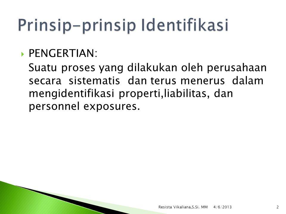  TIGA UNSUR PENTING Mengetahui keberadaan risikoMengetahui penyebab risikoMengetahui keberadaan dan penyebab risiko 4/6/2013 3Resista Vikaliana,S.Si.