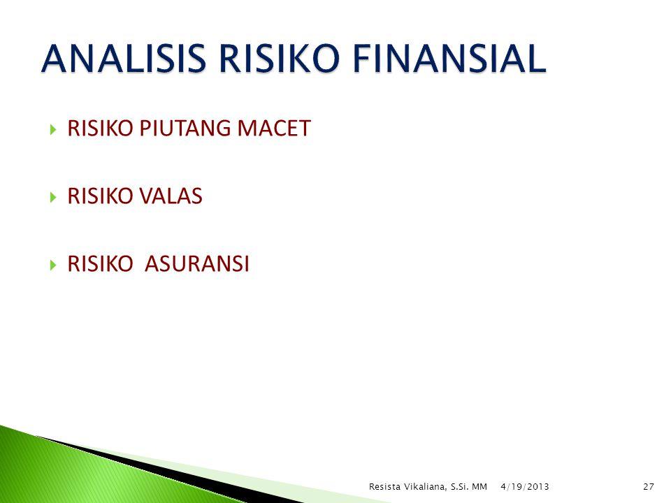  RISIKO PIUTANG MACET  RISIKO VALAS  RISIKO ASURANSI 4/19/2013 27Resista Vikaliana, S.Si. MM