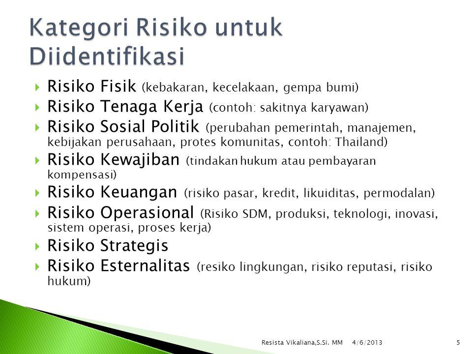  Risiko Fisik (kebakaran, kecelakaan, gempa bumi)  Risiko Tenaga Kerja (contoh: sakitnya karyawan)  Risiko Sosial Politik (perubahan pemerintah, ma