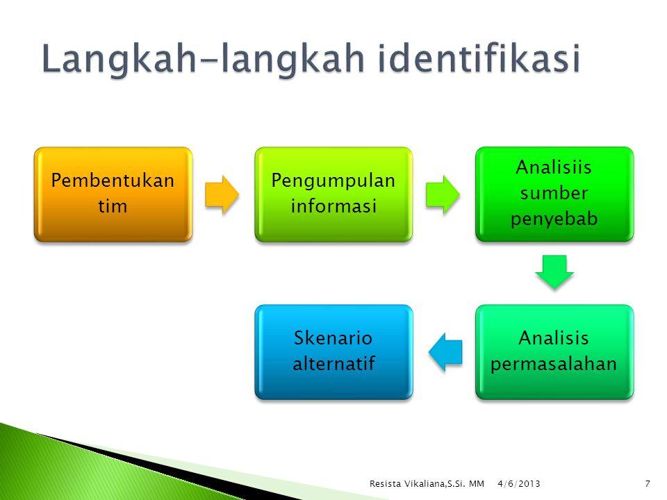 Pembentukan tim Pengumpulan informasi Analisiis sumber penyebab Analisis permasalahan Skenario alternatif 4/6/2013 Resista Vikaliana,S.Si. MM7