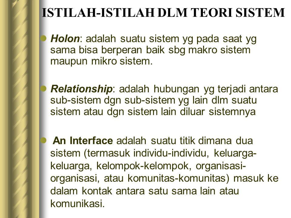 ISTILAH-ISTILAH DLM TEORI SISTEM Holon: adalah suatu sistem yg pada saat yg sama bisa berperan baik sbg makro sistem maupun mikro sistem. Relationship