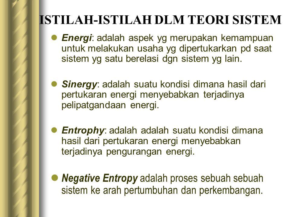 ISTILAH-ISTILAH DLM TEORI SISTEM Energi: adalah aspek yg merupakan kemampuan untuk melakukan usaha yg dipertukarkan pd saat sistem yg satu berelasi dg