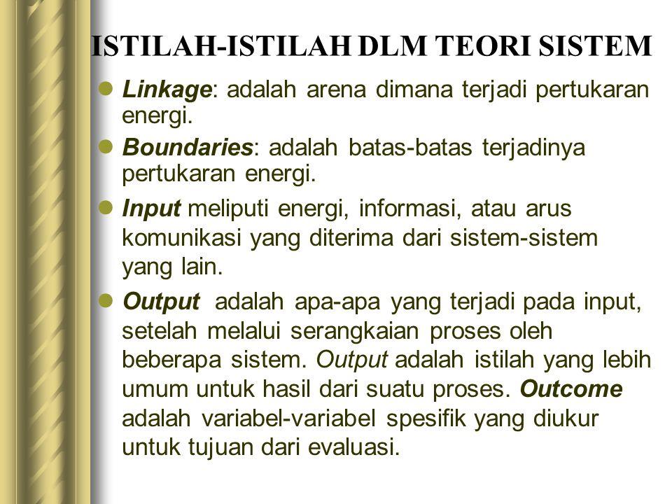ISTILAH-ISTILAH DLM TEORI SISTEM Linkage: adalah arena dimana terjadi pertukaran energi. Boundaries: adalah batas-batas terjadinya pertukaran energi.