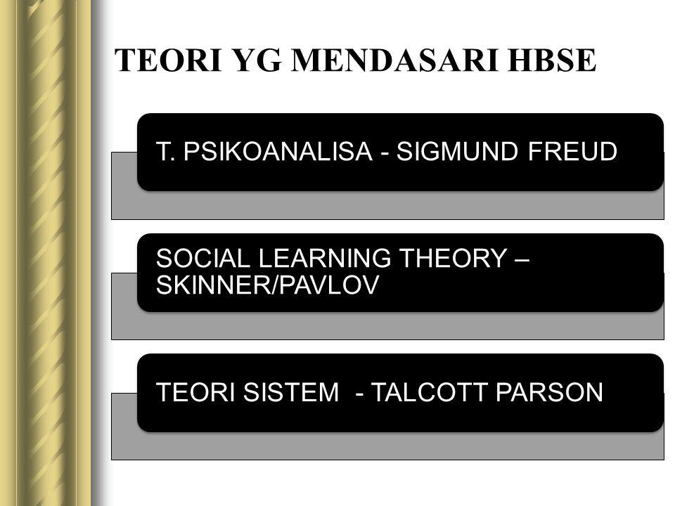 TEORI YG MENDASARI HBSE T. PSIKOANALISA - SIGMUND FREUD SOCIAL LEARNING THEORY – SKINNER/PAVLOV TEORI SISTEM - TALCOTT PARSON