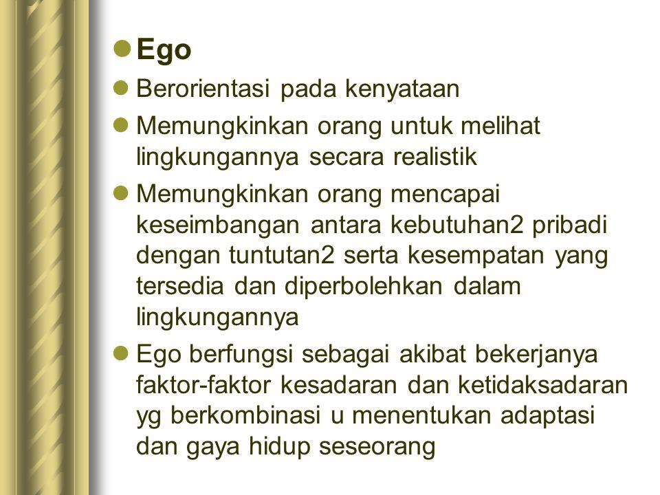 Ego Berorientasi pada kenyataan Memungkinkan orang untuk melihat lingkungannya secara realistik Memungkinkan orang mencapai keseimbangan antara kebutu