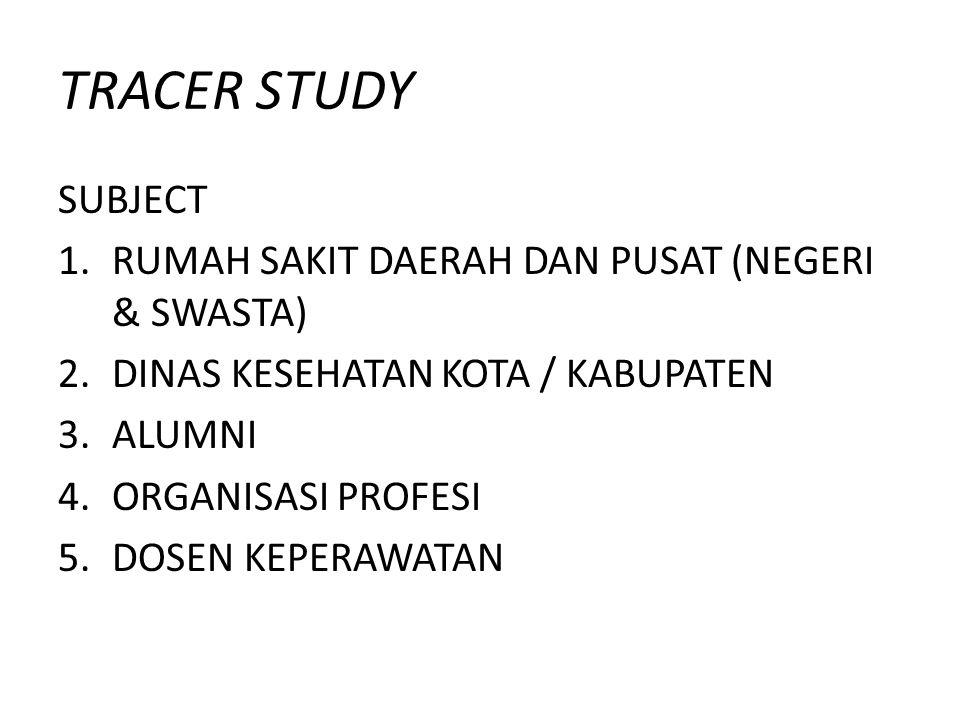 TRACER STUDY SUBJECT 1.RUMAH SAKIT DAERAH DAN PUSAT (NEGERI & SWASTA) 2.DINAS KESEHATAN KOTA / KABUPATEN 3.ALUMNI 4.ORGANISASI PROFESI 5.DOSEN KEPERAW